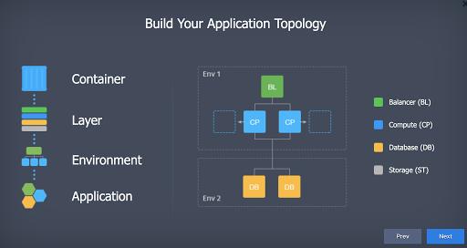 -Configurer-clusters-serveurs)